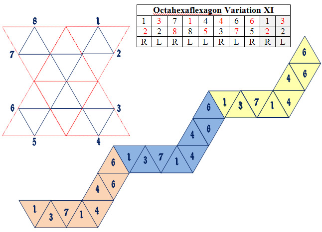 map 11 octahexaflexagons.