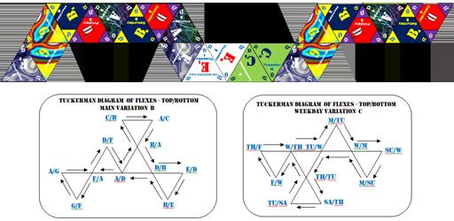 the flexagon portal the flexagon portal